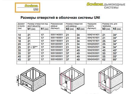 Размеры отверстий в наружных блоках от Schiedel UNI