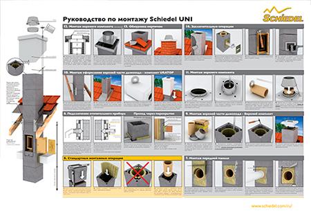 Инструкция по монтажу Schiedel UNI