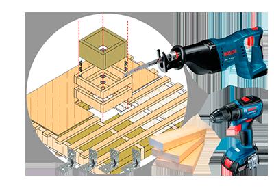 Изготовление отверстия для дымохода в деревянном перекрытии