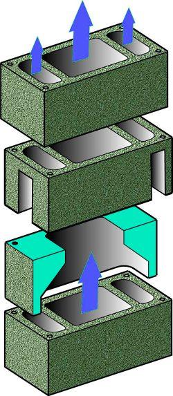 Система вентиляции Schidel CVENT